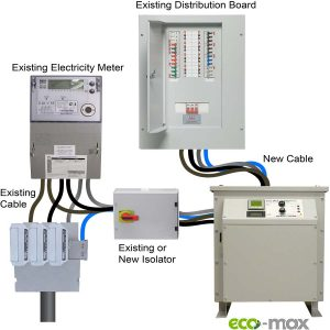 eco-max-commercial-installation-with-isolator-web