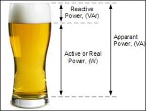 PFC beer glass, GW Energy
